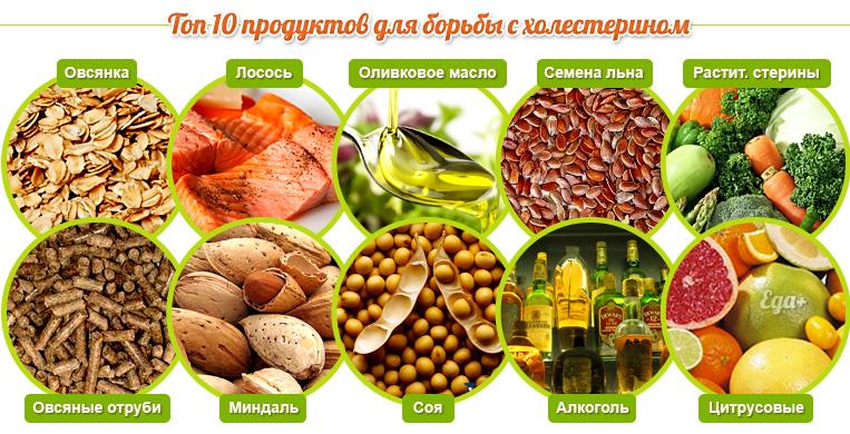 Топ 10 продуктов для борьбы с холестерином