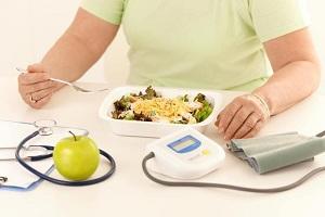 Еда и замер глюкозы