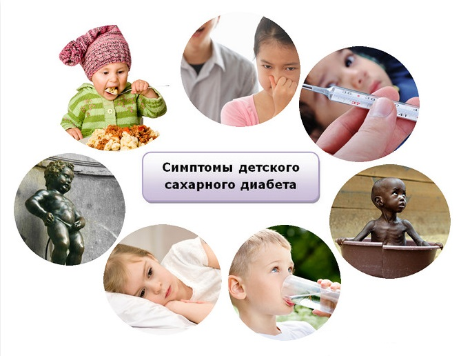 Симптомы детского диабета