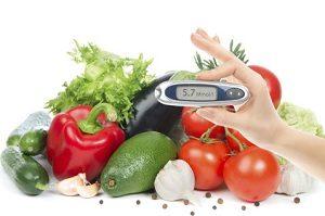 Питание и уровень сахара в крови