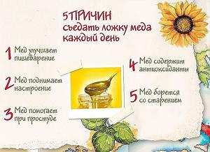 5 причин есть мед