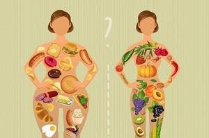 Замедленный и ускоренный метаболизм