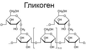 Формула гликогена